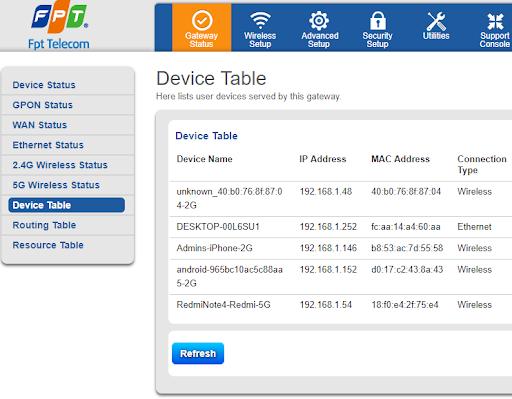 Ghi nhớ MAC của thiết bị cần chặn. Ảnh: modem của FPT Telecom.