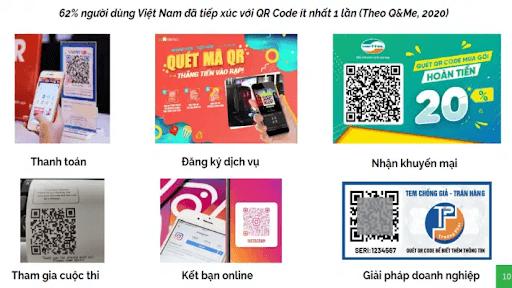 Theo Công ty nghiên cứu thị trường Q&Me, có 62% người dùng VN đã tiếp xúc với QR Code ít nhất 1 lần.